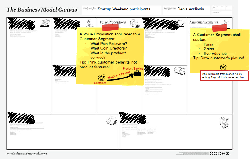 Business Model Canvas Step1